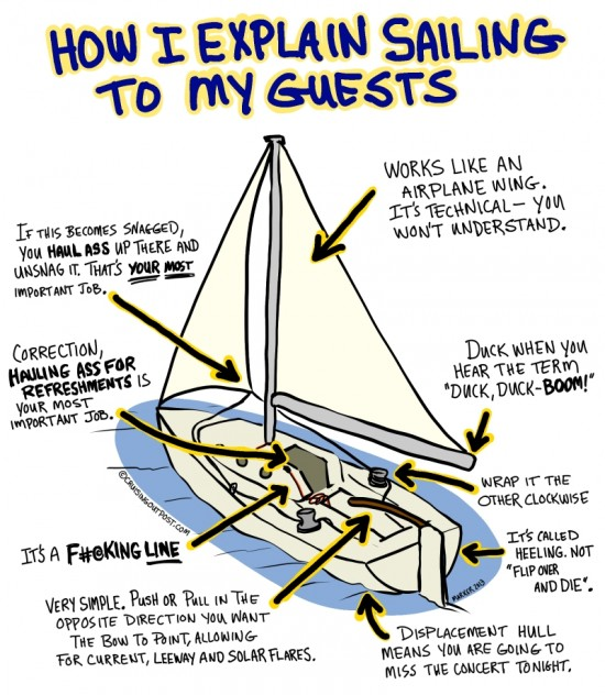 explaining sailing to guests